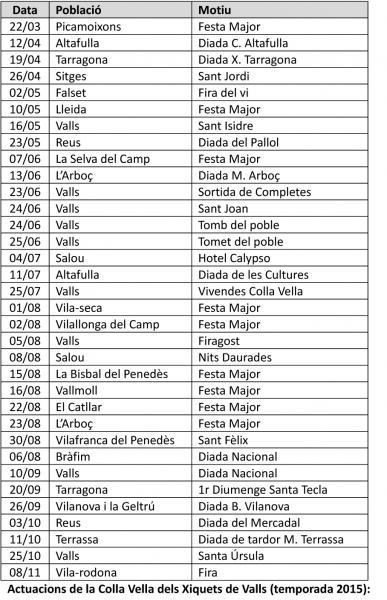 Assemblea de continuïtat a la Colla Vella dels Xiquets de Valls