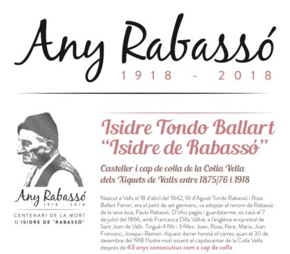 Biografia d'Isidre Tondo Ballart,